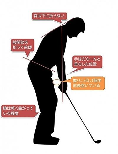 ゴルフ アドレス(後方)