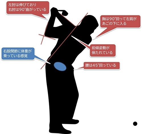 ゴルフ トップ(後方)