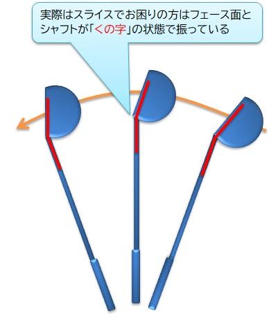 ゴルフ フェース面とシャフトが「くの字」