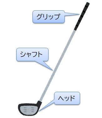 golf shaft which part